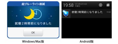 超ブルーライト削減、使用感、レビュー、アプリ、評価、口コミ
