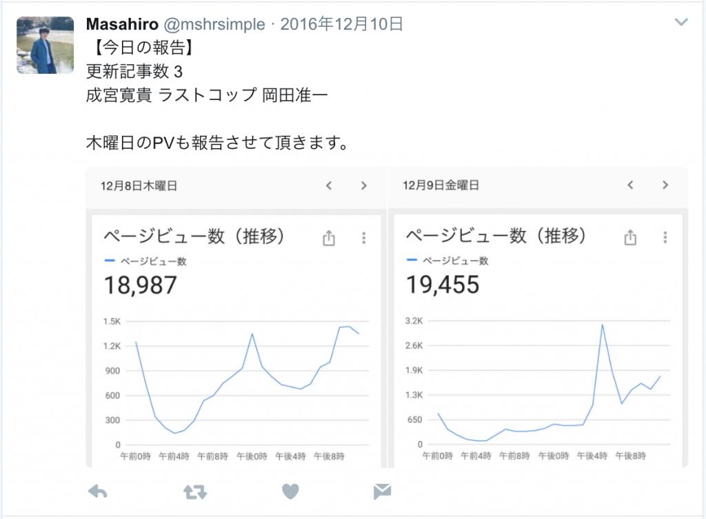 マルエン、Masahiro、Twitter、キーワード選定、セミナー、ウェビナー