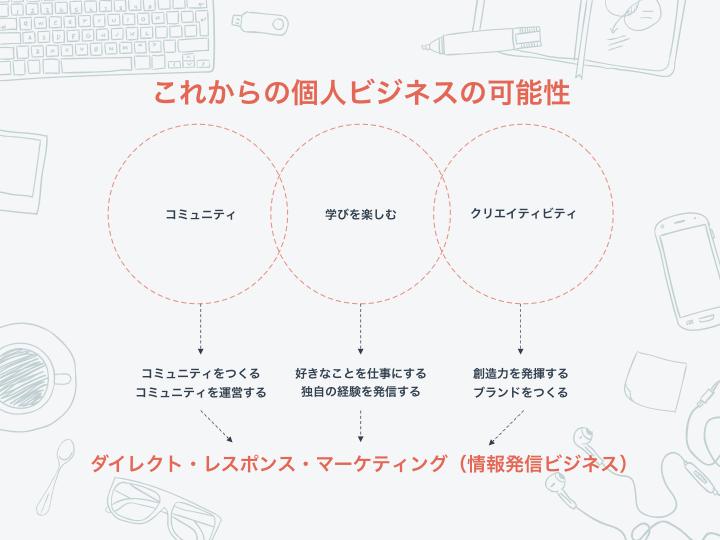 インターネットビジネス,莉音,Hitomi,LUMIAS,マルエン,セミナー,懇親会,リポート