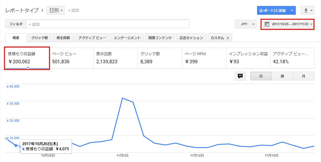 HITOMI,マルエン,メンバ,内田さん,コンサル,3ヶ月,月収20万円,達成,実績者